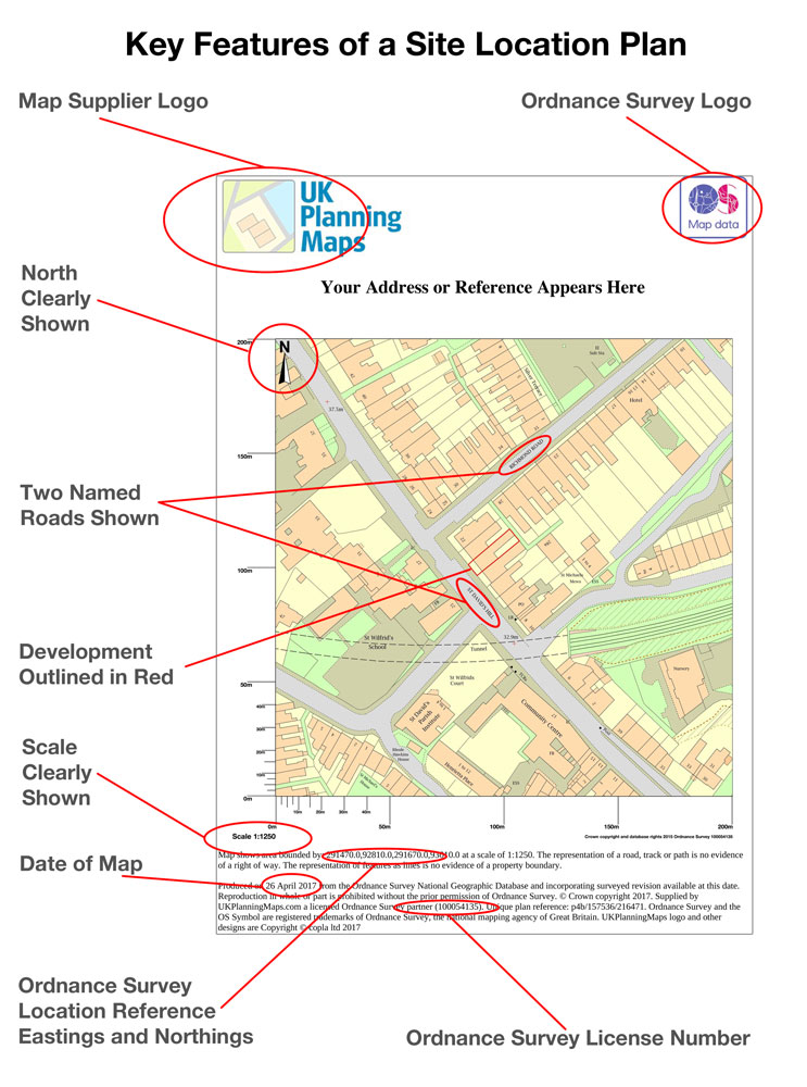 A Guide To Creating Your Site Location Plan